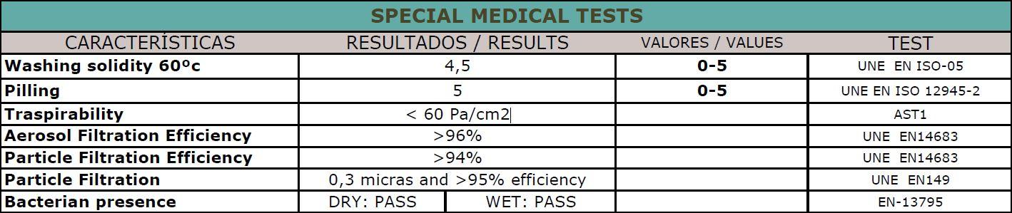Test ITEL